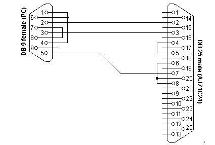 PC to Mitsubishi AJ71C24 serial programming cable