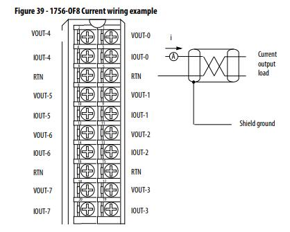 1756-OF8 Current wiring example