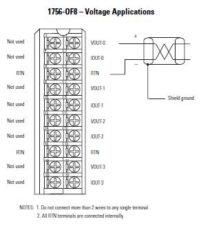 1756-OF8 Voltage Applications