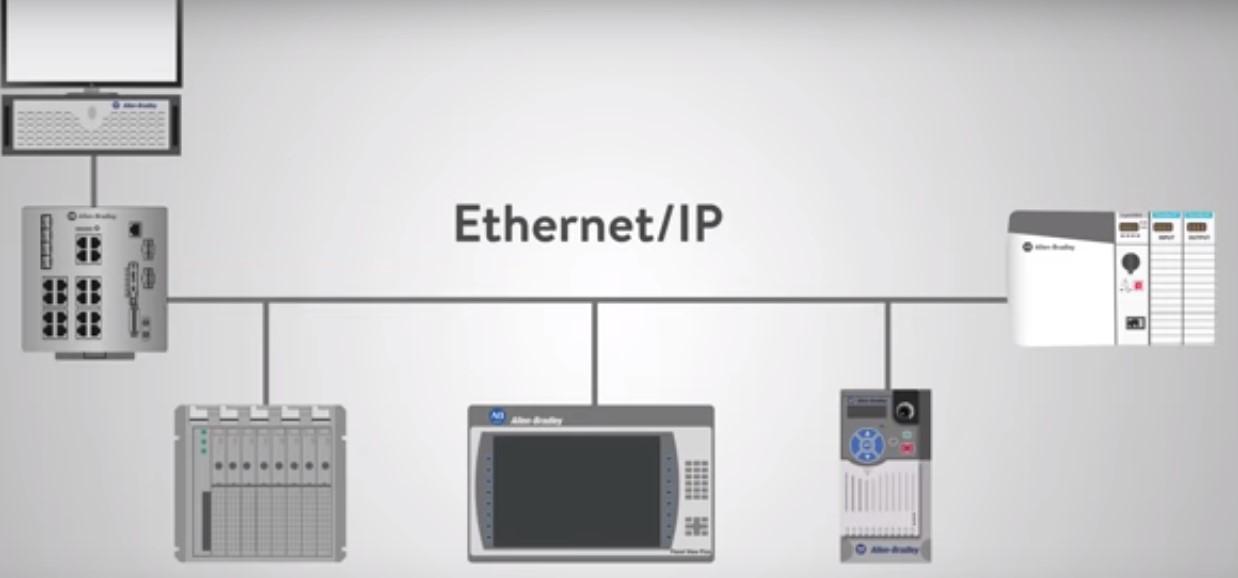 Ethernet-IP