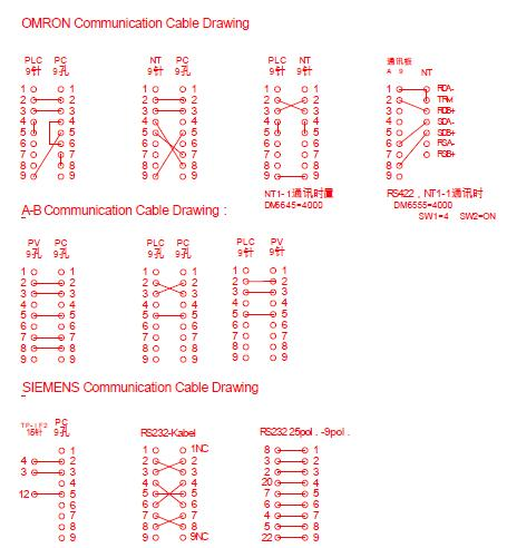Communication-Cable-Drawing